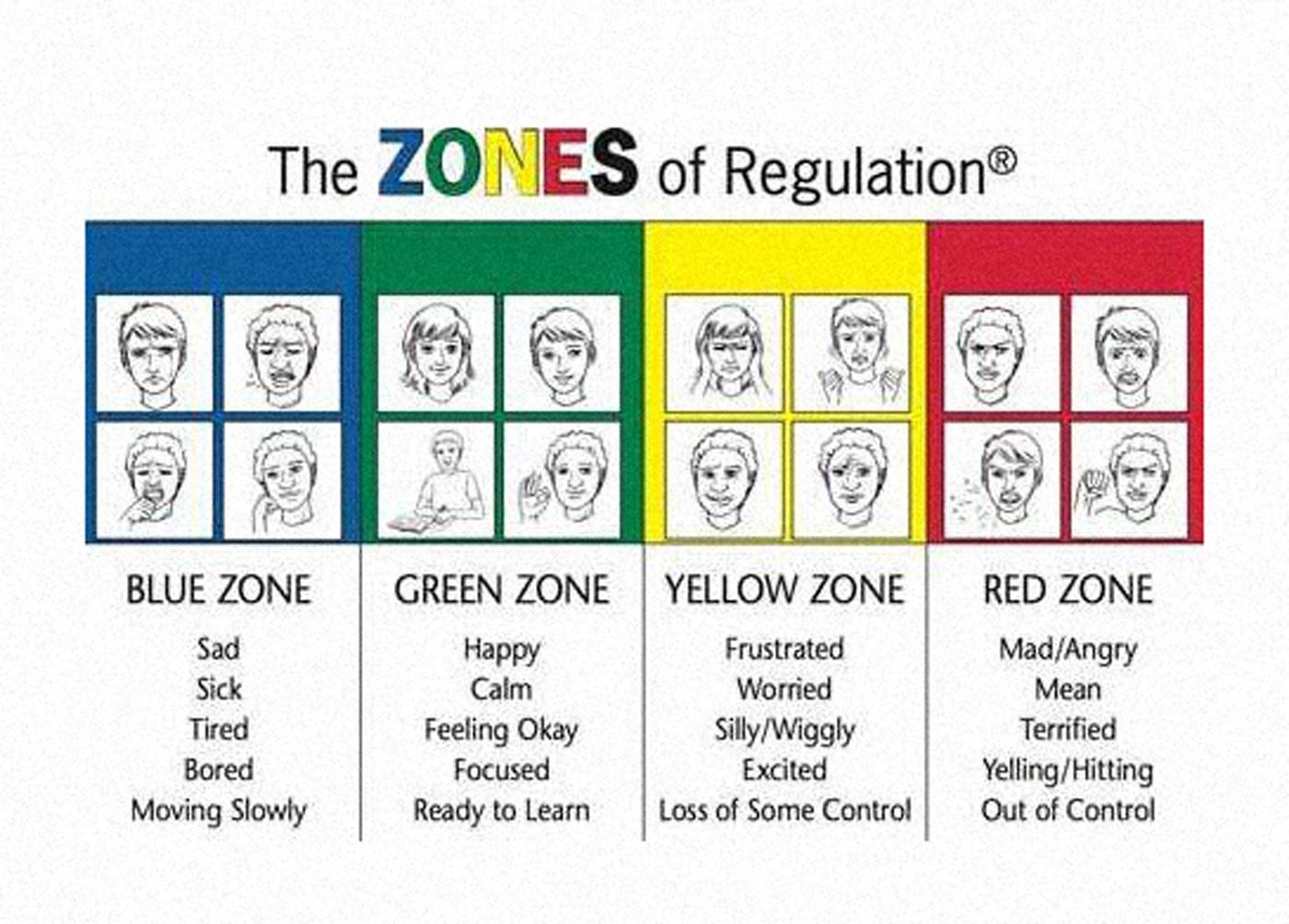 Emociju zonas
